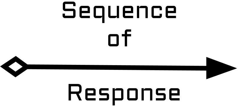 Sequence of Response (1)