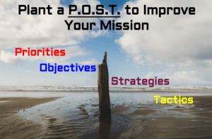 The 4 Parts to a Successful Mission Pre-Plan