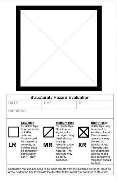 Fema Structural Hazard Assessment Sticker Why is risk assessment important? fema structural hazard assessment sticker